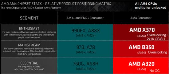 [AMD-BR-13_thumb.jpg]