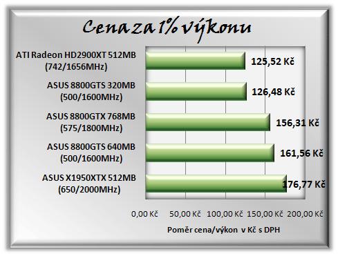 PC ZOSTAVA NA HRY DO 30000sk S DPH Z KOMPONENTOV NA AGEM.SK